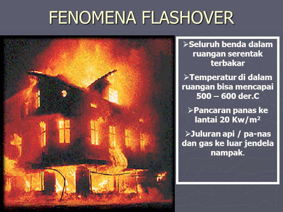 FENOMENA FLASHOVER  Seluruh benda dalam ruangan serentak terbakar  Temperatur di dalam ruangan bisa mencapai 500 – 600 der.C  Pancaran panas ke lantai 20 Kw/m 2  Juluran api / pa-nas dan gas ke luar jendela nampak.