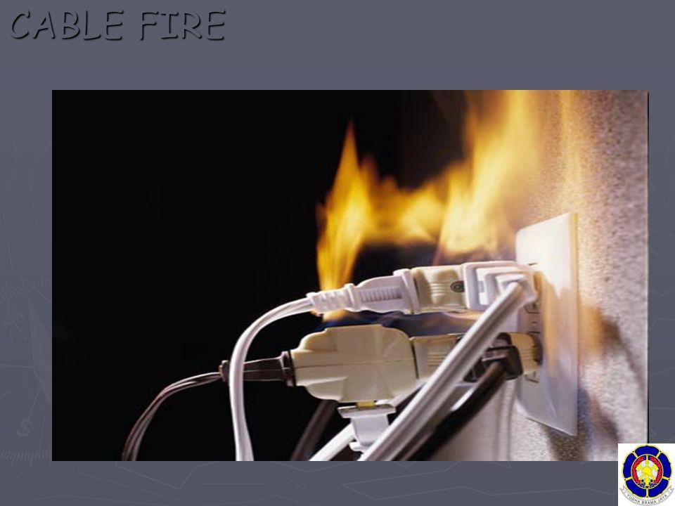 SPembebanan lebih SSambungan tidak sempurna SPerlengkapan tidak standar SPembatas arus tidak sesuai SKebocoran isolasi SListrik statik SSambaran petir