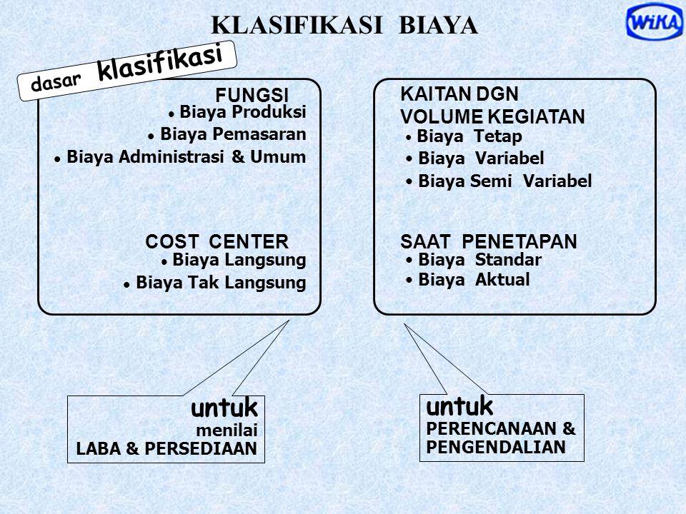 ACCRUAL BASIS saat terjadinya penjualan pengakuan pendapatan & pembebanan biaya berdasarkan saat terjadinya penjualan CASH BASIS saat penerimaan & pen