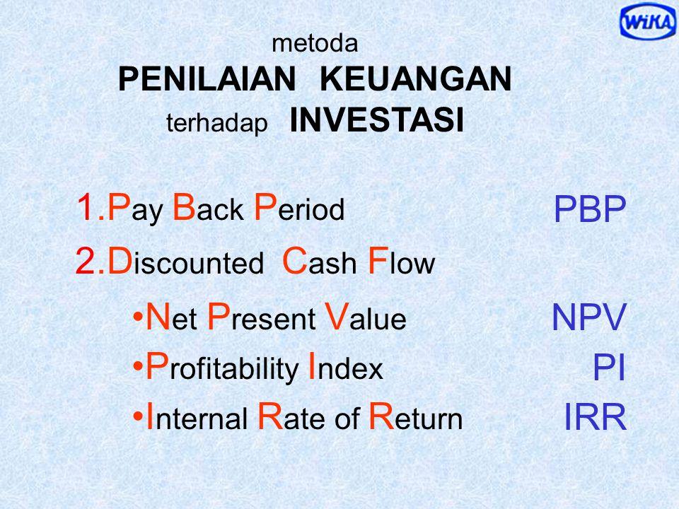 INVE. Lingkungan Pasar S D M Dana Teknologi Teknis Strategi Pokok S TA I