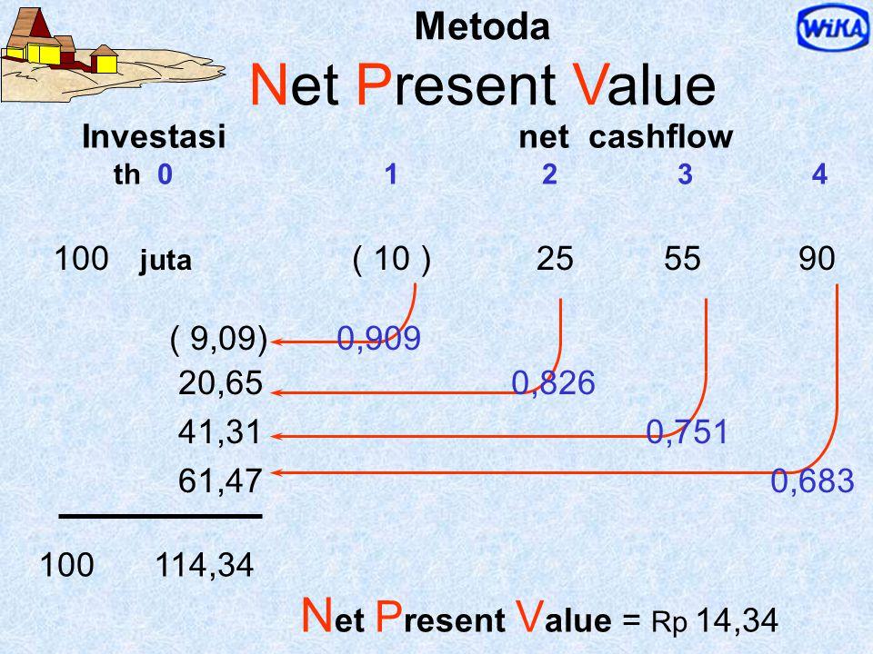  Bunga pinjaman bila sumber dana = pinjaman BIAYA MODAL ( cost of capital )  Opportunity cost (loss) bila sumber dana = sendiri & ada peluang ditana