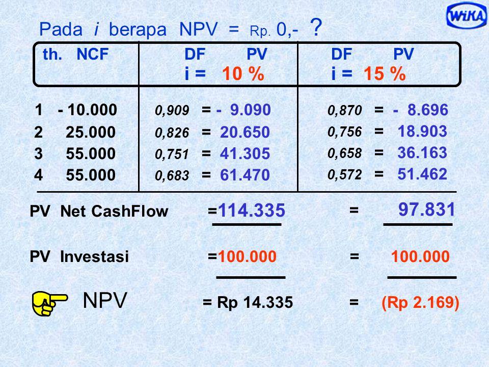  Investasi Rp 100 juta menghasilkan sejumlah net cashflow per th, dg biaya modal 10 % / th. DITOLAK atau DITERIMA ?  NPV Rp. 14,34 juta berarti Inve