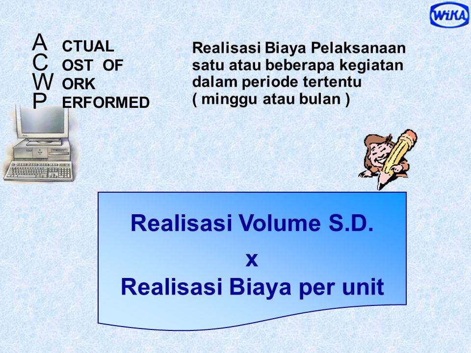 Pekerjaan yang telah dilaksanakan x Standar Volume S.D x Standar Biaya/Harga per Unit Anggaran Biaya Pekerjaan yang telah dilaksanakan dalam periode t