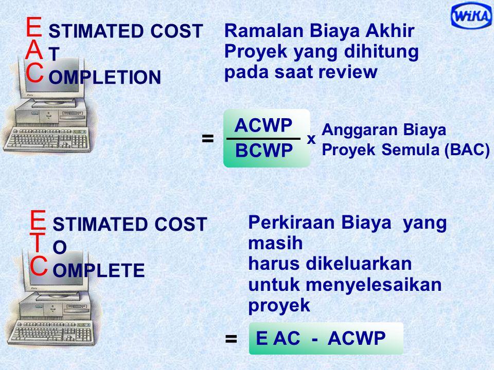 Anggaran penyelesaian satu atau beberapa kegiatan proyek = Biaya per Volume Standar SD x Unit Standar (sampai akhir proyek) BACBAC UDGETED T OMPLETION
