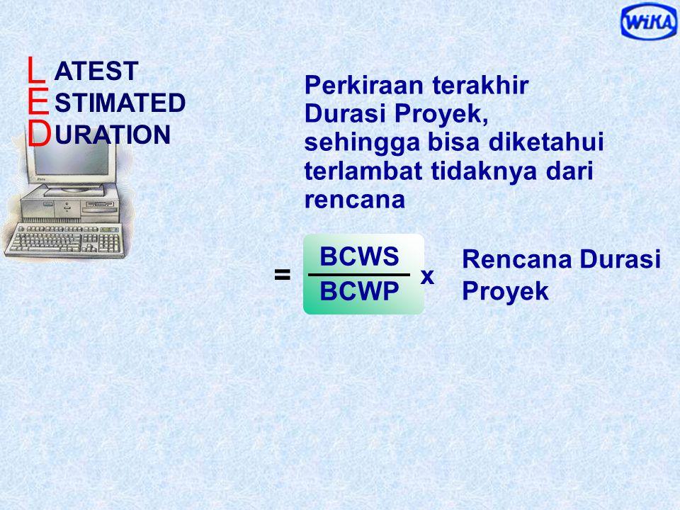 Prestasi LEBIH LAMBAT drpd Rencana BCWP BCWS Prestasi LEBIH CEPAT drpd Rencana = CHEDULE ERFORMANCE NDEX S P I SPI > 1 SPI < 1 P ENYIMPANGAN J ADWAL M
