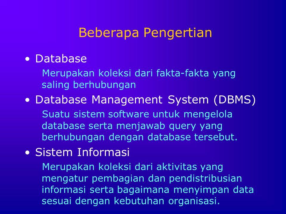 Beberapa Pengertian Database Merupakan koleksi dari fakta-fakta yang saling berhubungan Database Management System (DBMS) Suatu sistem software untuk
