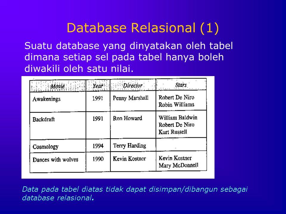 Database Relasional (1) Suatu database yang dinyatakan oleh tabel dimana setiap sel pada tabel hanya boleh diwakili oleh satu nilai. Data pada tabel d