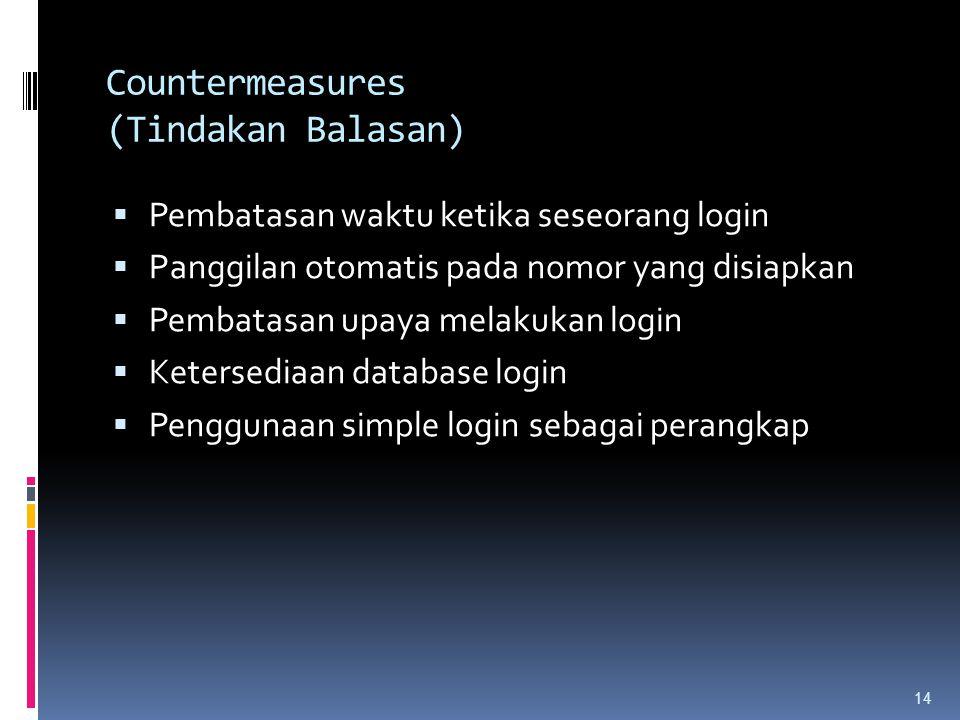 Countermeasures (Tindakan Balasan)  Pembatasan waktu ketika seseorang login  Panggilan otomatis pada nomor yang disiapkan  Pembatasan upaya melakuk