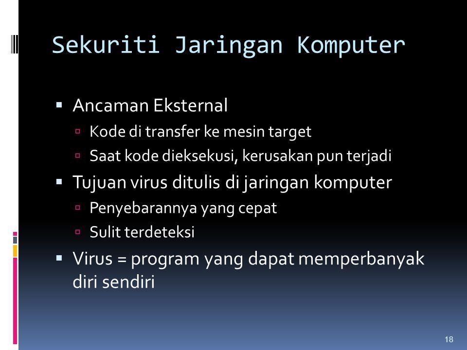 Sekuriti Jaringan Komputer  Ancaman Eksternal  Kode di transfer ke mesin target  Saat kode dieksekusi, kerusakan pun terjadi  Tujuan virus ditulis