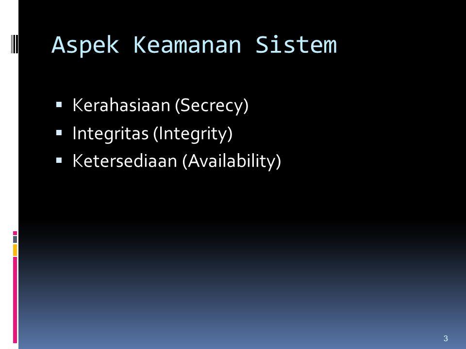 Aspek Keamanan Sistem  Kerahasiaan (Secrecy)  Integritas (Integrity)  Ketersediaan (Availability) 3