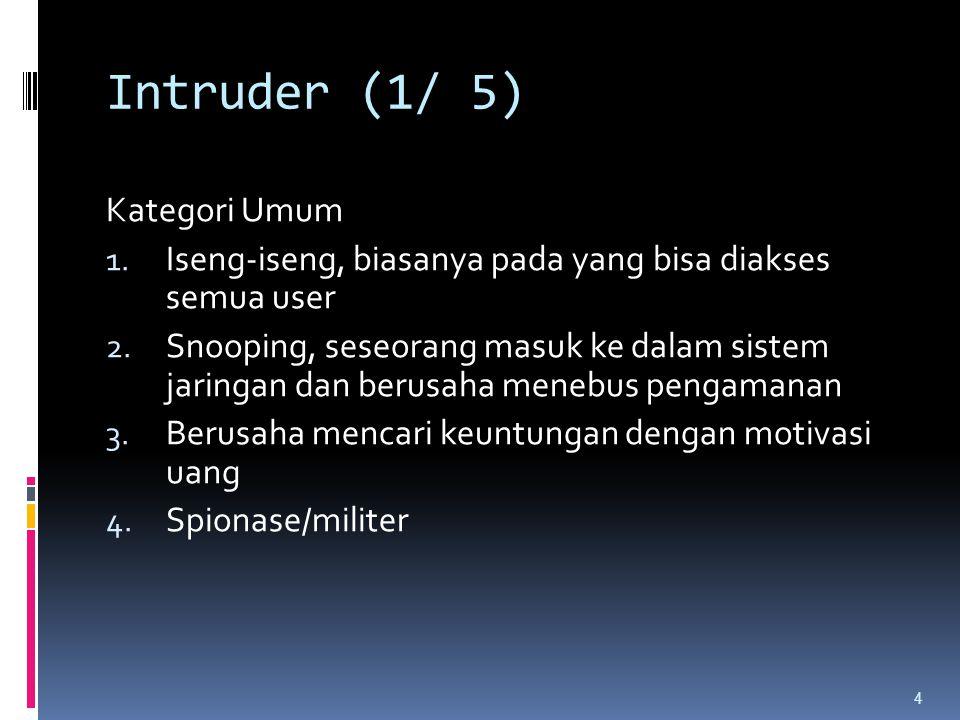 Intruder (1/ 5) Kategori Umum 1. Iseng-iseng, biasanya pada yang bisa diakses semua user 2. Snooping, seseorang masuk ke dalam sistem jaringan dan ber