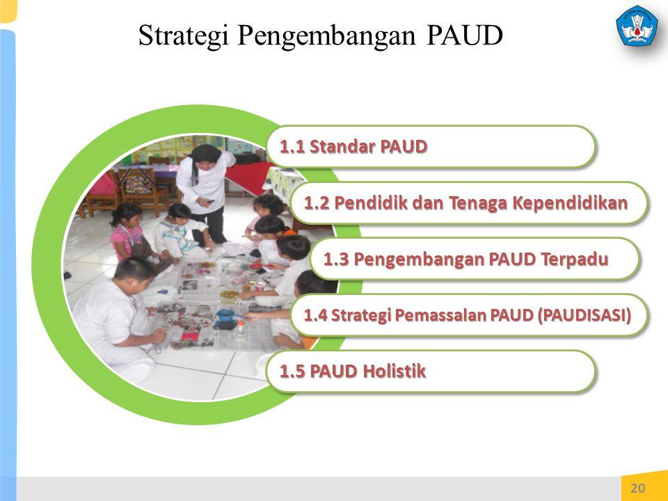 Strategi Pengembangan PAUD 1.1 Standar PAUD 1.2 Pendidik dan Tenaga Kependidikan 1.3 Pengembangan PAUD Terpadu 1.4 Strategi Pemassalan PAUD (PAUDISASI) 1.5 PAUD Holistik 20