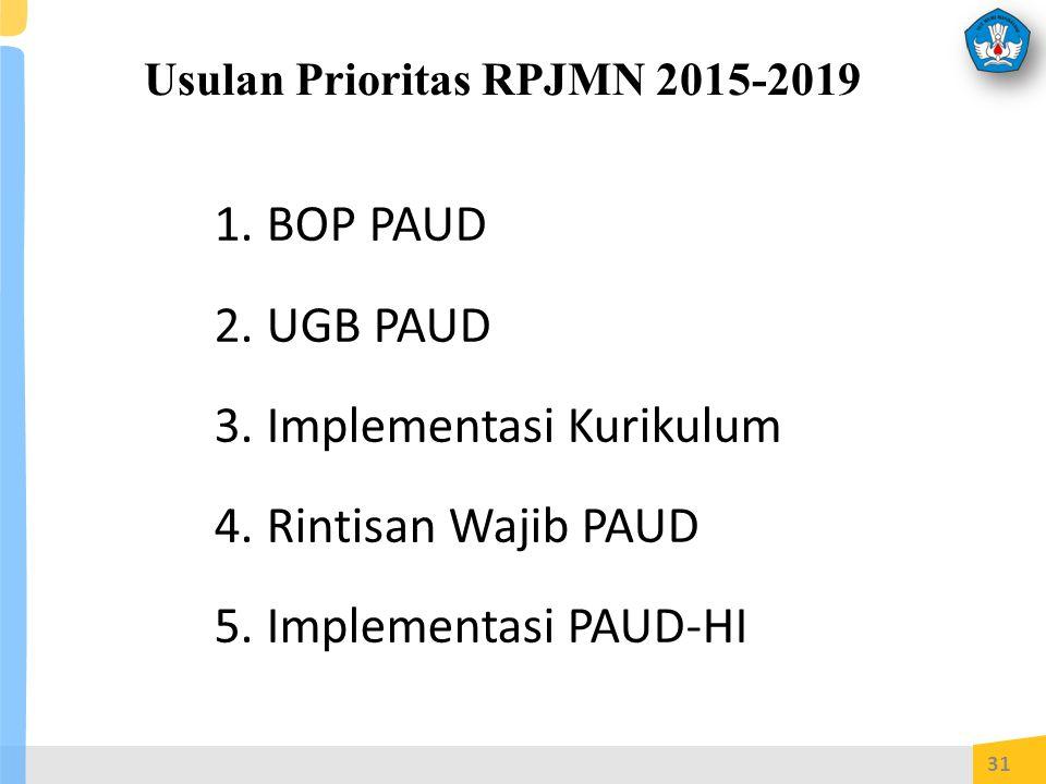 Usulan Prioritas RPJMN 2015-2019 1.BOP PAUD 2.UGB PAUD 3.Implementasi Kurikulum 4.Rintisan Wajib PAUD 5.Implementasi PAUD-HI 31