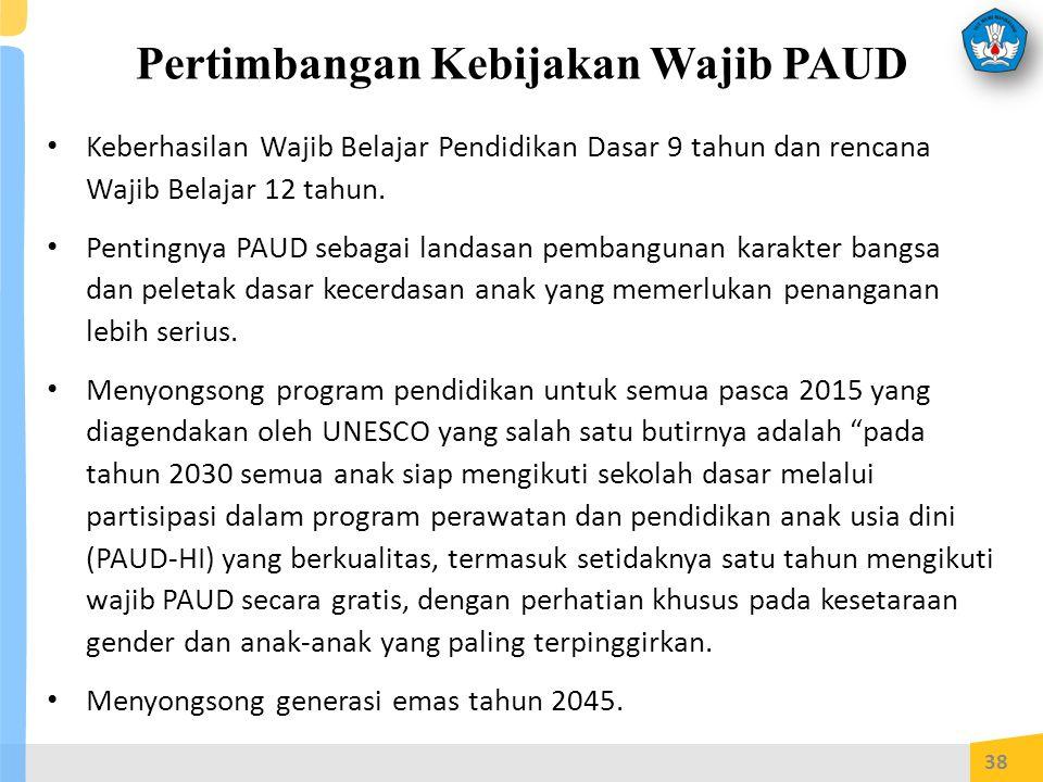 Pertimbangan Kebijakan Wajib PAUD Keberhasilan Wajib Belajar Pendidikan Dasar 9 tahun dan rencana Wajib Belajar 12 tahun.