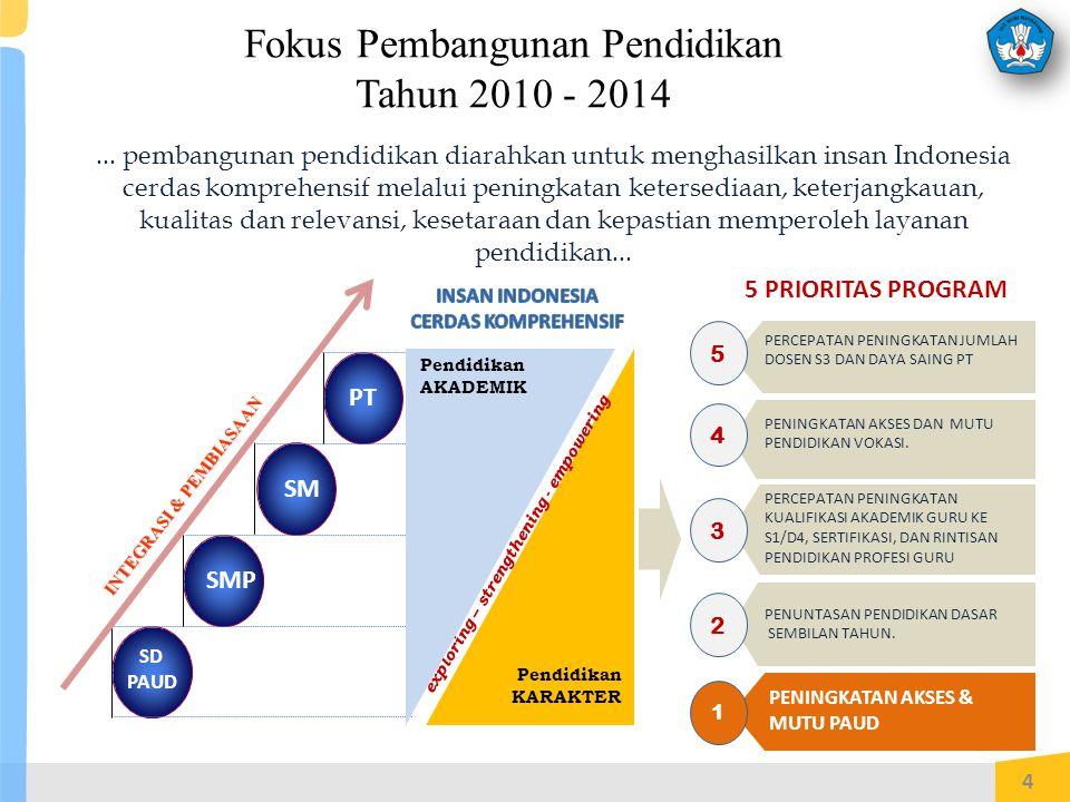 Fokus Pembangunan Pendidikan Tahun 2010 - 2014 4...