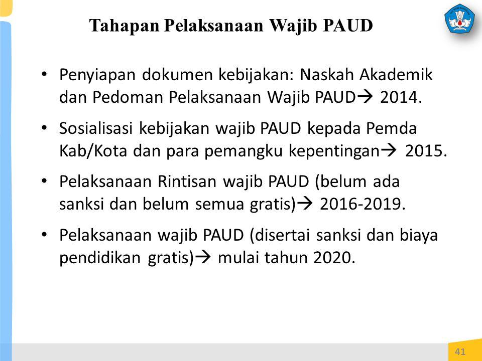 Tahapan Pelaksanaan Wajib PAUD Penyiapan dokumen kebijakan: Naskah Akademik dan Pedoman Pelaksanaan Wajib PAUD  2014.