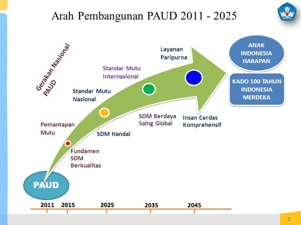 Arah Pembangunan PAUD 2011 - 2025 5 PAUD Fundamen SDM Berkualitas SDM Handal SDM Berdaya Saing Global Insan Cerdas Komprehensif Gerakan Nasional PAUD Standar Mutu Nasional Standar Mutu Internasional Layanan Paripurna Pemantapan Mutu 201120152025 20352045 ANAK INDONESIA HARAPAN ANAK INDONESIA HARAPAN KADO 100 TAHUN INDONESIA MERDEKA