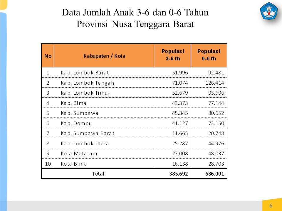 Data Jumlah Anak 3-6 dan 0-6 Tahun Provinsi Nusa Tenggara Barat 6