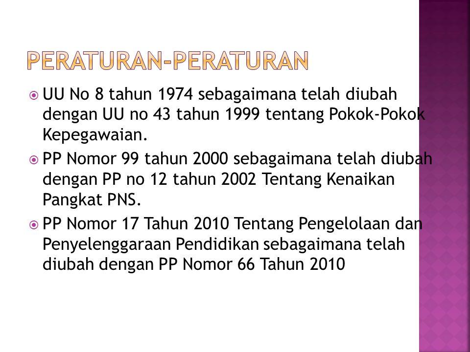  UU No 8 tahun 1974 sebagaimana telah diubah dengan UU no 43 tahun 1999 tentang Pokok-Pokok Kepegawaian.