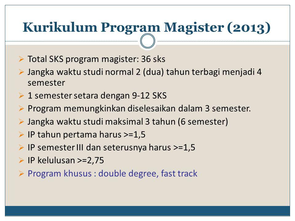  Total SKS program magister: 36 sks  Jangka waktu studi normal 2 (dua) tahun terbagi menjadi 4 semester  1 semester setara dengan 9-12 SKS  Progra