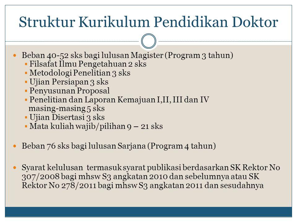 Struktur Kurikulum Pendidikan Doktor Beban 40-52 sks bagi lulusan Magister (Program 3 tahun)  Filsafat Ilmu Pengetahuan 2 sks  Metodologi Penelitian
