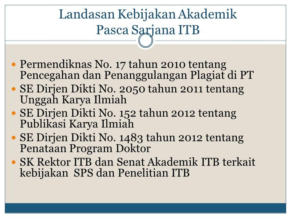 Landasan Kebijakan Akademik Pasca Sarjana ITB Permendiknas No. 17 tahun 2010 tentang Pencegahan dan Penanggulangan Plagiat di PT SE Dirjen Dikti No. 2
