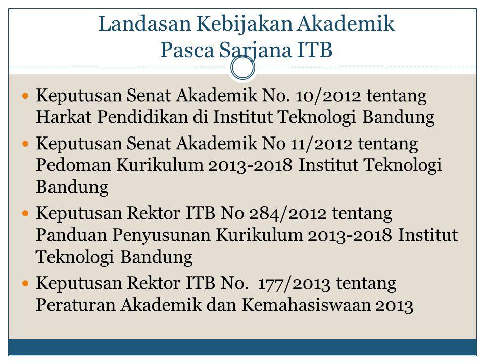 Landasan Kebijakan Akademik Pasca Sarjana ITB Keputusan Senat Akademik No. 10/2012 tentang Harkat Pendidikan di Institut Teknologi Bandung Keputusan S