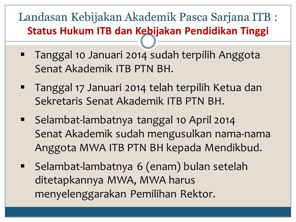  Tanggal 10 Januari 2014 sudah terpilih Anggota Senat Akademik ITB PTN BH.  Tanggal 17 Januari 2014 telah terpilih Ketua dan Sekretaris Senat Akadem
