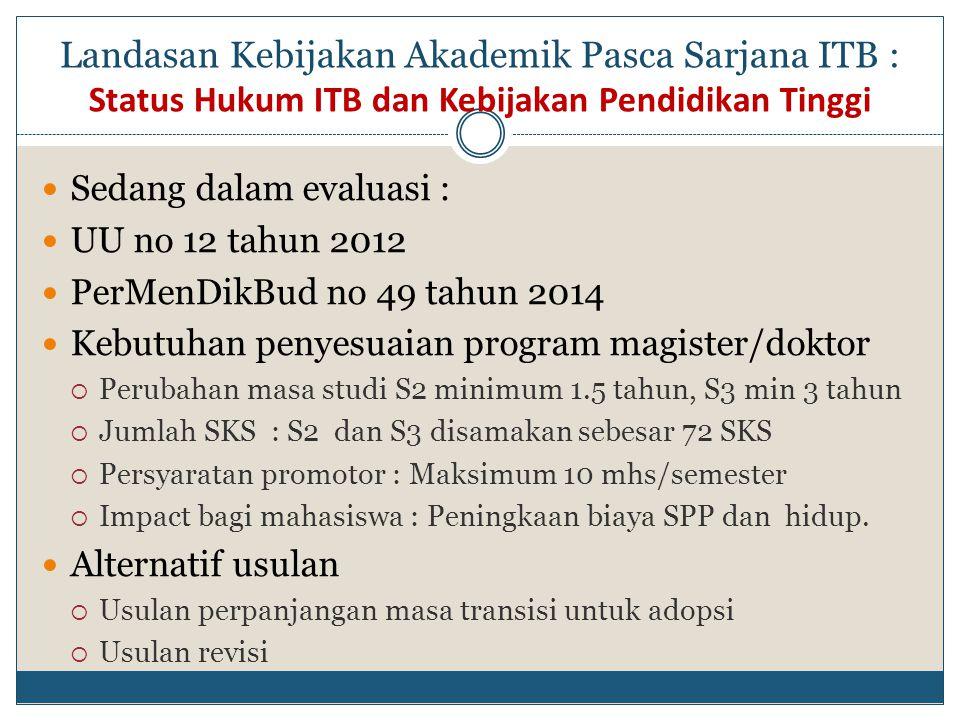 Sedang dalam evaluasi : UU no 12 tahun 2012 PerMenDikBud no 49 tahun 2014 Kebutuhan penyesuaian program magister/doktor  Perubahan masa studi S2 mini