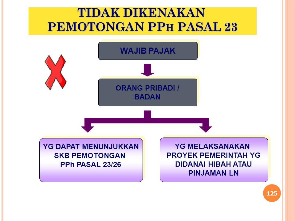 TIDAK DIKENAKAN PEMOTONGAN PP H PASAL 23 125 ORANG PRIBADI / BADAN ORANG PRIBADI / BADAN YG DAPAT MENUNJUKKAN SKB PEMOTONGAN PPh PASAL 23/26 YG DAPAT