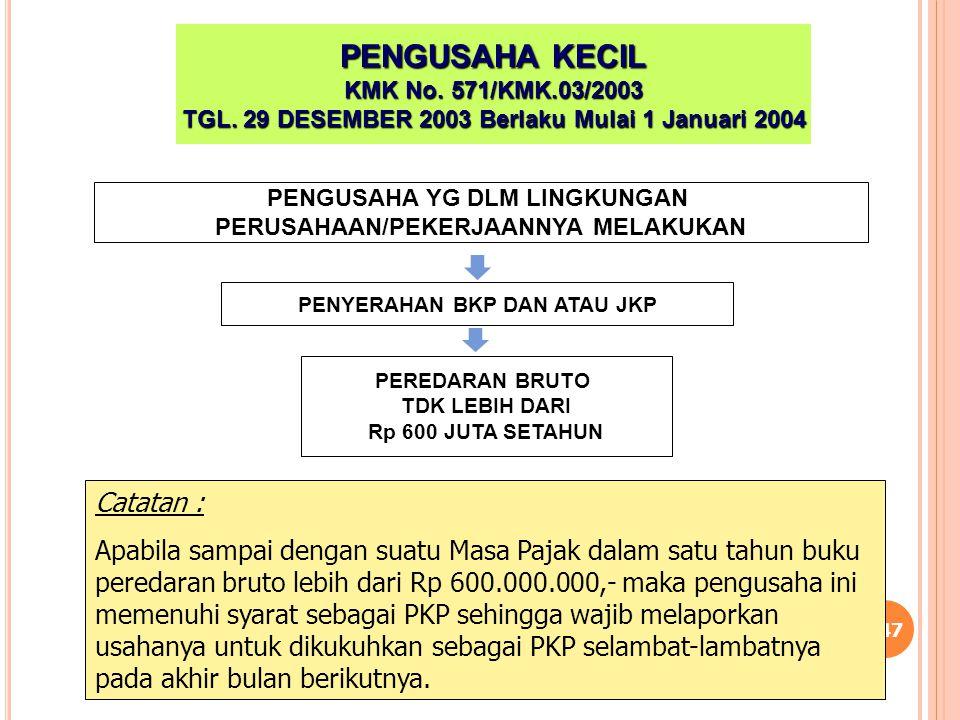 147 PENGUSAHA KECIL KMK No. 571/KMK.03/2003 TGL. 29 DESEMBER 2003 Berlaku Mulai 1 Januari 2004 PENGUSAHA YG DLM LINGKUNGAN PERUSAHAAN/PEKERJAANNYA MEL