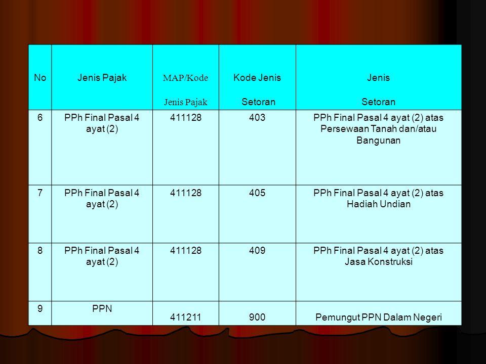 NoJenis Pajak MAP/Kode Kode JenisJenis Jenis Pajak Setoran 6PPh Final Pasal 4 ayat (2) 411128403PPh Final Pasal 4 ayat (2) atas Persewaan Tanah dan/at