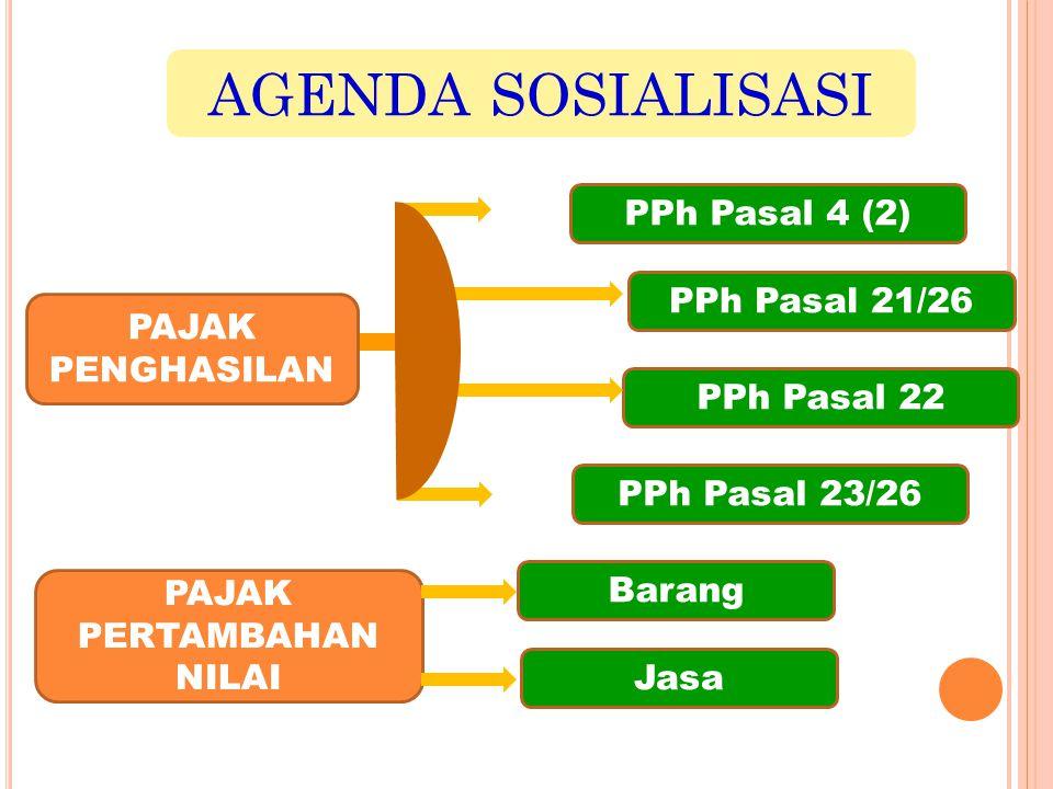 AGENDA SOSIALISASI PPh Pasal 21/26 PAJAK PENGHASILAN PPh Pasal 23/26 PPh Pasal 22 PPh Pasal 4 (2) PAJAK PERTAMBAHAN NILAI Barang Jasa