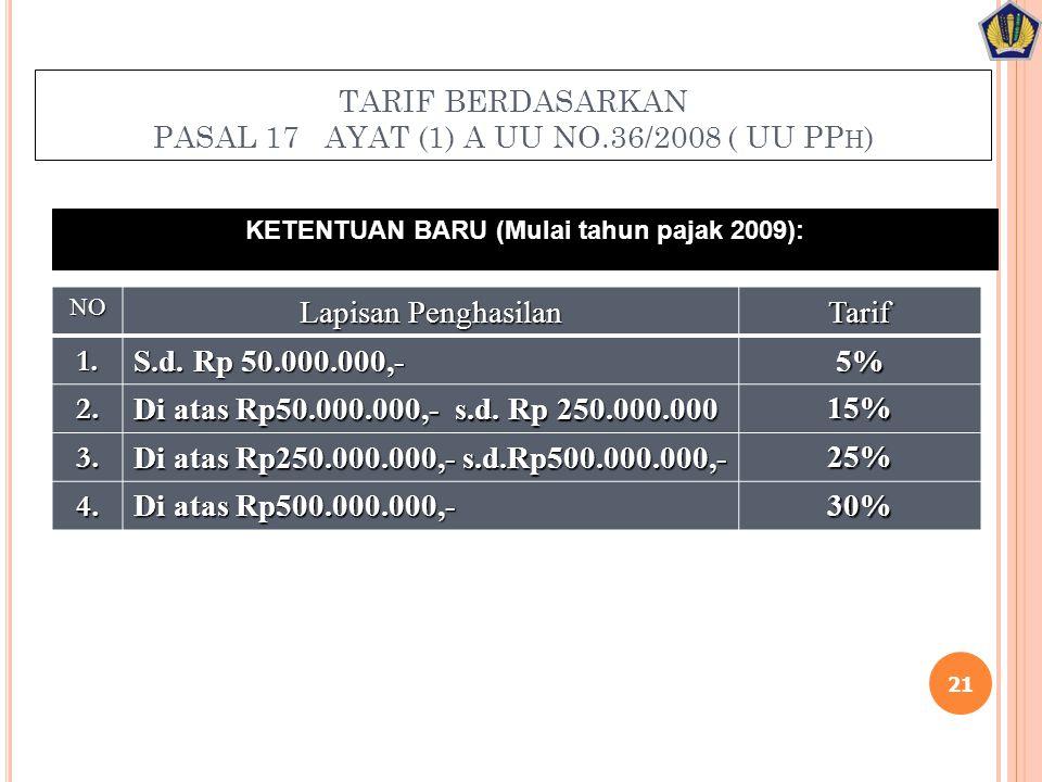 21 TARIF BERDASARKAN PASAL 17 AYAT (1) A UU NO.36/2008 ( UU PP H ) NO Lapisan Penghasilan Tarif 1. S.d. Rp 50.000.000,- 5% 2. Di atas Rp50.000.000,- s