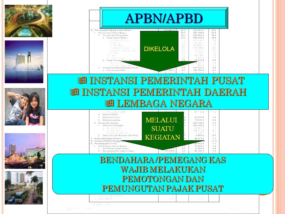 114 BENDAHARA SEBAGAI PEMUNGUT PPh PASAL 22  DITJEN ANGGARAN  BENDAHARA PEMERINTAH PUSAT/DAERAH  BENDAHARA BEA & CUKAI MEMUNGUT PPh PASAL 22 YG MELAKUKAN PEMBAYARAN ATAS PEMBELIAN BARANG Keputusan Menkeu No.392/KMk.03/2001 jo.