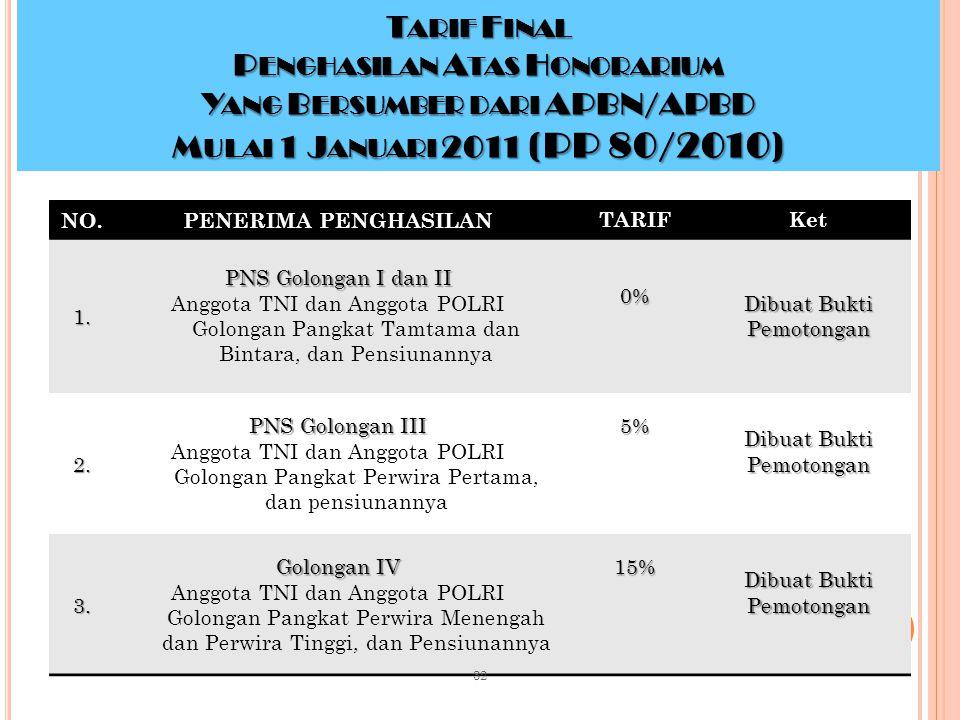 T ARIF F INAL P ENGHASILAN A TAS H ONORARIUM Y ANG B ERSUMBER DARI APBN/APBD M ULAI 1 J ANUARI 2011 (PP 80/2010) NO. PENERIMA PENGHASILAN TARIFKet 1.