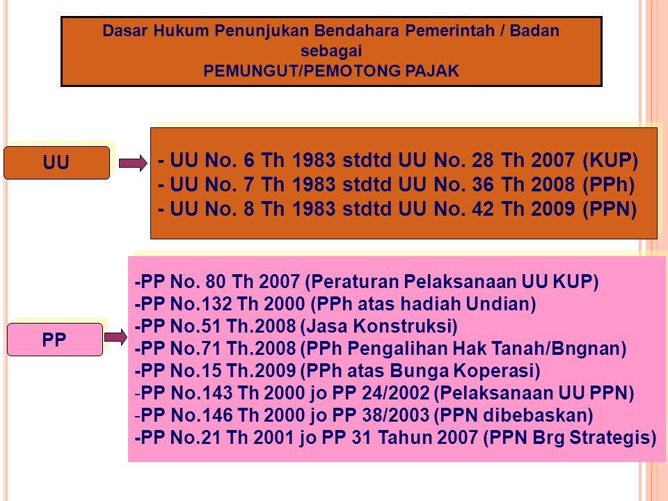 4 Dasar Hukum Penunjukan Bendahara Pemerintah / Badan sebagai PEMUNGUT/PEMOTONG PAJAK UU PP - UU No. 6 Th 1983 stdtd UU No. 28 Th 2007 (KUP) - UU No.