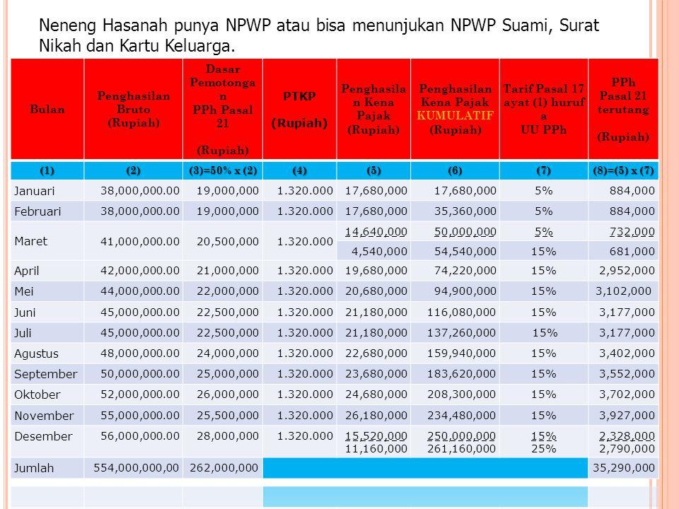 Neneng Hasanah punya NPWP atau bisa menunjukan NPWP Suami, Surat Nikah dan Kartu Keluarga.