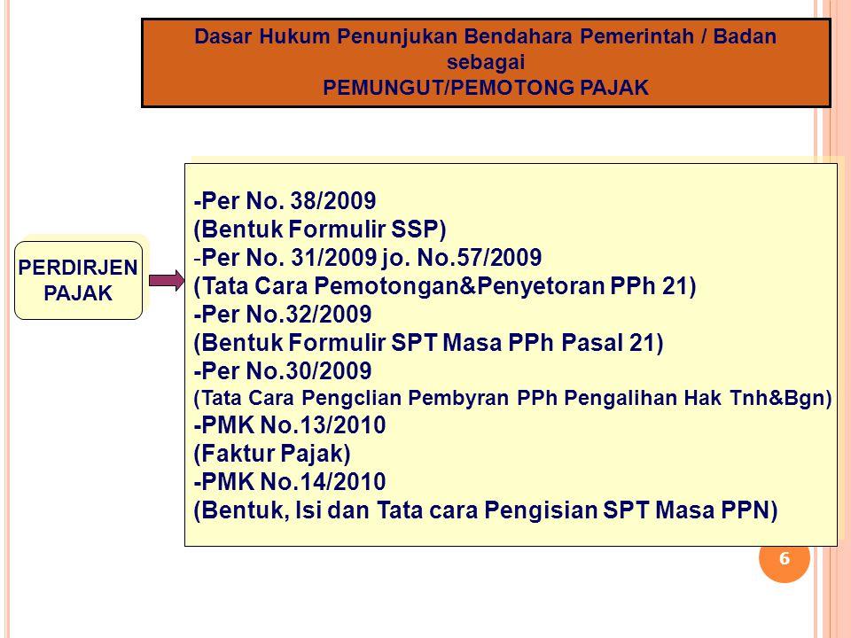 147 PENGUSAHA KECIL KMK No.571/KMK.03/2003 TGL.