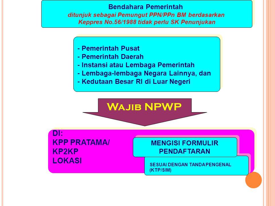 OBJEK PP H PASAL 4 (2) Bunga deposito dan tabungan-tabungan lainnya (20% x Bruto).