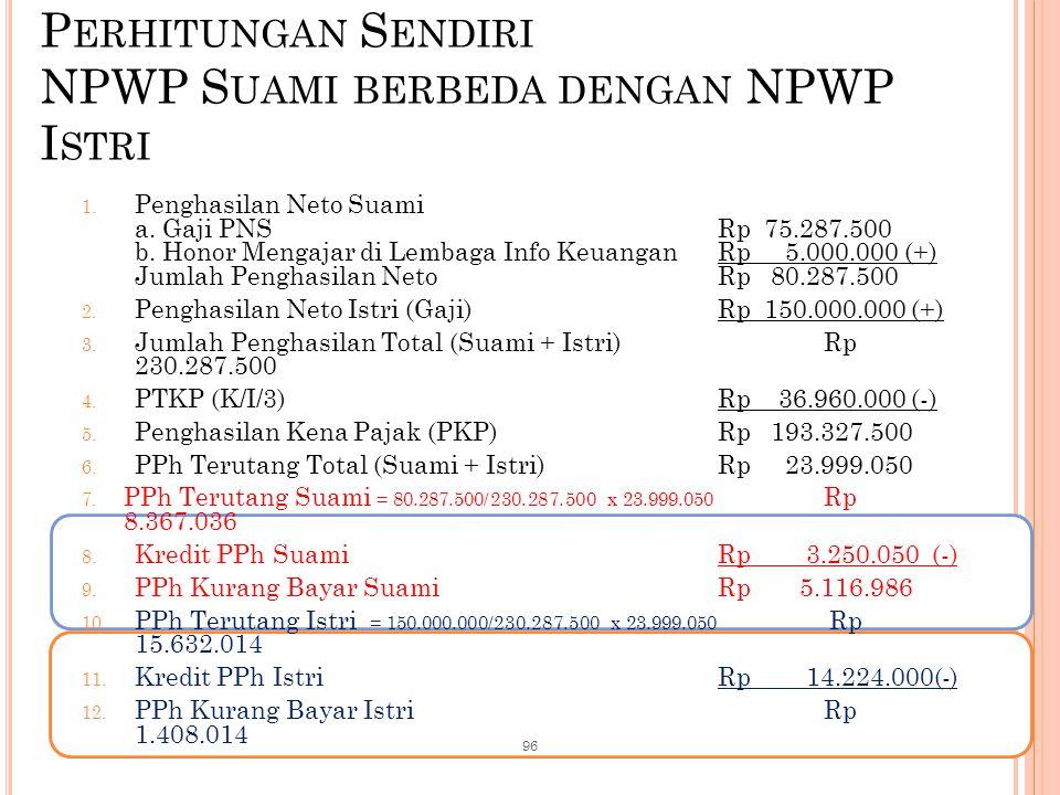 1. Penghasilan Neto Suami a. Gaji PNSRp 75.287.500 b. Honor Mengajar di Lembaga Info KeuanganRp 5.000.000 (+) Jumlah Penghasilan NetoRp 80.287.500 2.