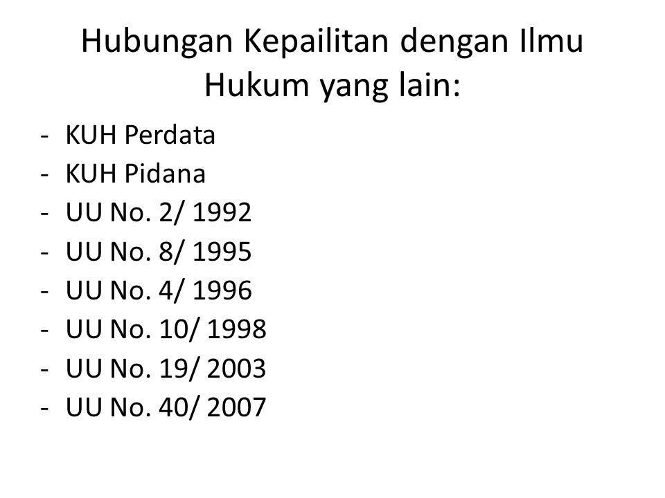 Hubungan Kepailitan dengan Ilmu Hukum yang lain: -KUH Perdata -KUH Pidana -UU No. 2/ 1992 -UU No. 8/ 1995 -UU No. 4/ 1996 -UU No. 10/ 1998 -UU No. 19/