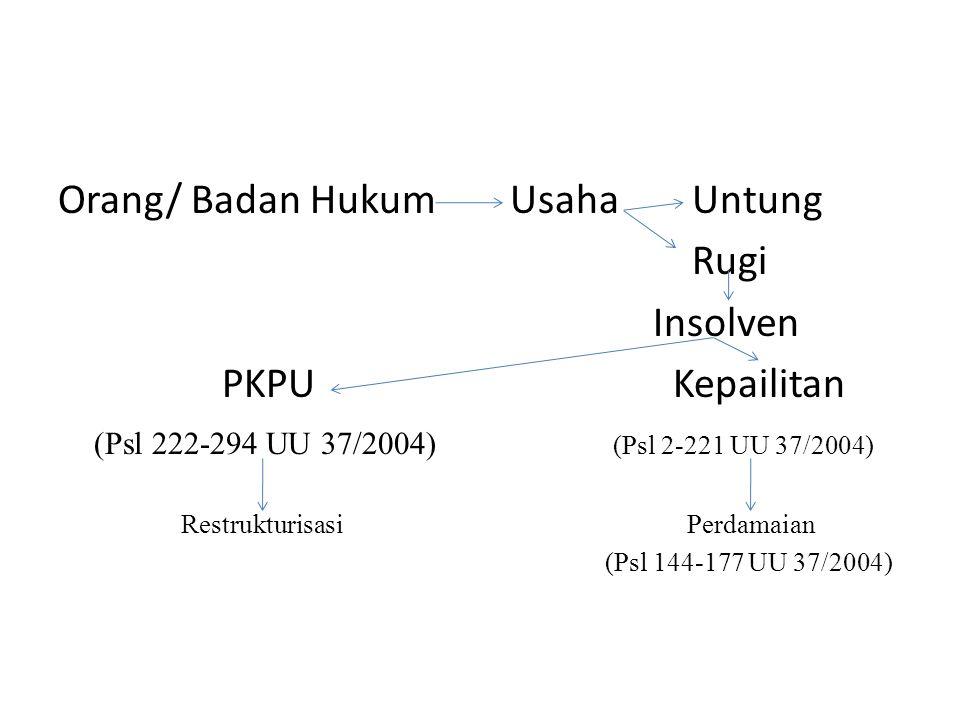 Orang/ Badan Hukum Usaha Untung Rugi Insolven PKPU Kepailitan (Psl 222-294 UU 37/2004) (Psl 2-221 UU 37/2004) Restrukturisasi Perdamaian (Psl 144-177