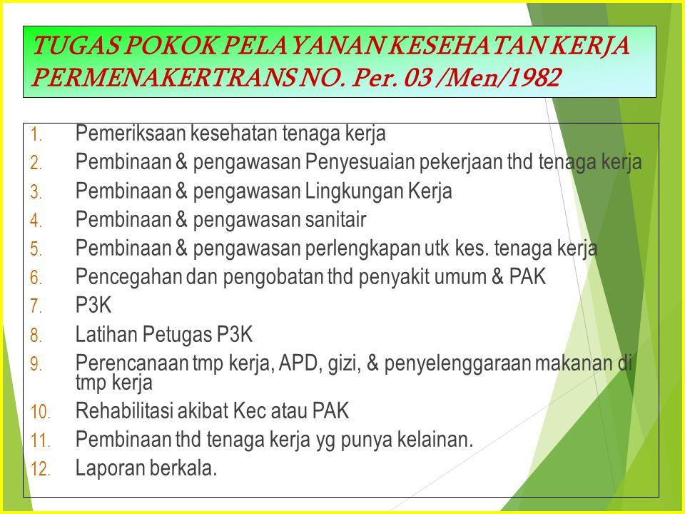 TUGAS POKOK PELAYANAN KESEHATAN KERJA PERMENAKERTRANS NO. Per. 03 /Men/1982 1. Pemeriksaan kesehatan tenaga kerja 2. Pembinaan & pengawasan Penyesuaia