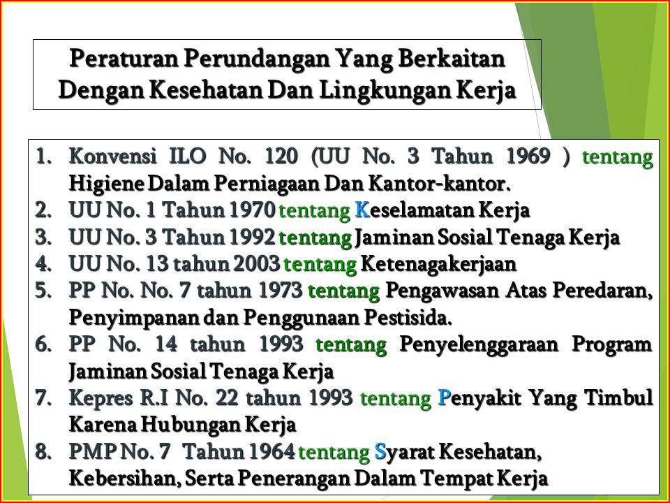 1.Konvensi ILO No. 120 (UU No. 3 Tahun 1969 ) tentang Higiene Dalam Perniagaan Dan Kantor-kantor. 2.UU No. 1 Tahun 1970 tentang Keselamatan Kerja 3.UU