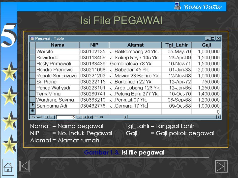 5 5 Basis Data Isi File PEGAWAI Gambar 1.3.