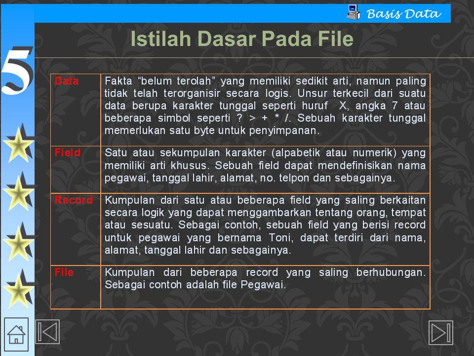 5 5 Basis Data Istilah Dasar Pada File