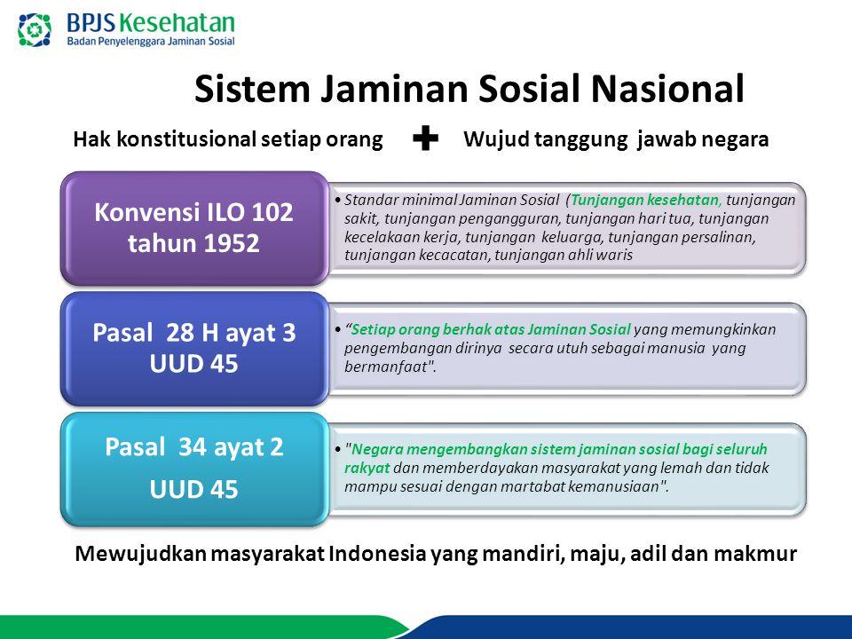 Sistem Jaminan Sosial Nasional Standar minimal Jaminan Sosial (Tunjangan kesehatan, tunjangan sakit, tunjangan pengangguran, tunjangan hari tua, tunjangan kecelakaan kerja, tunjangan keluarga, tunjangan persalinan, tunjangan kecacatan, tunjangan ahli waris Konvensi ILO 102 tahun 1952 Setiap orang berhak atas Jaminan Sosial yang memungkinkan pengembangan dirinya secara utuh sebagai manusia yang bermanfaat .