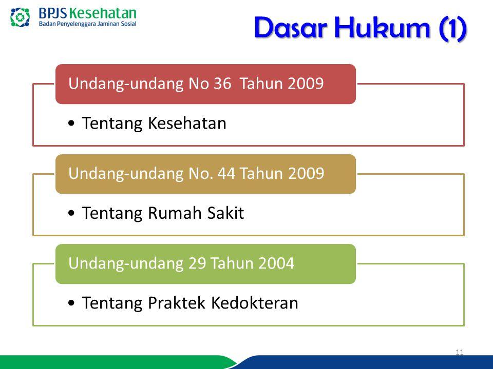 Dasar Hukum (1) Tentang Kesehatan Undang-undang No 36 Tahun 2009 Tentang Rumah Sakit Undang-undang No.