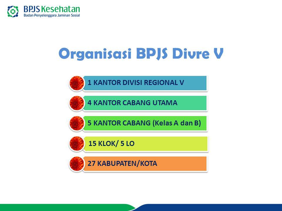 Organisasi BPJS Divre V 1 KANTOR DIVISI REGIONAL V 4 KANTOR CABANG UTAMA 5 KANTOR CABANG (Kelas A dan B) 15 KLOK/ 5 LO 27 KABUPATEN/KOTA
